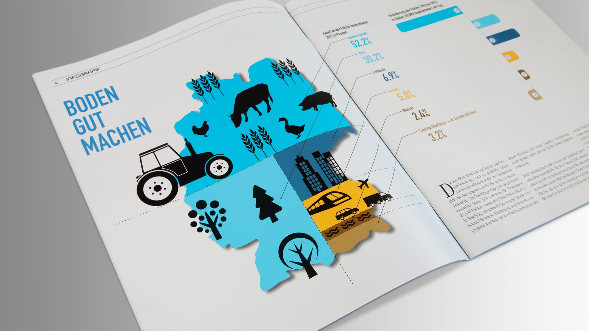16_Magazin-21-Editorial-Design-2.