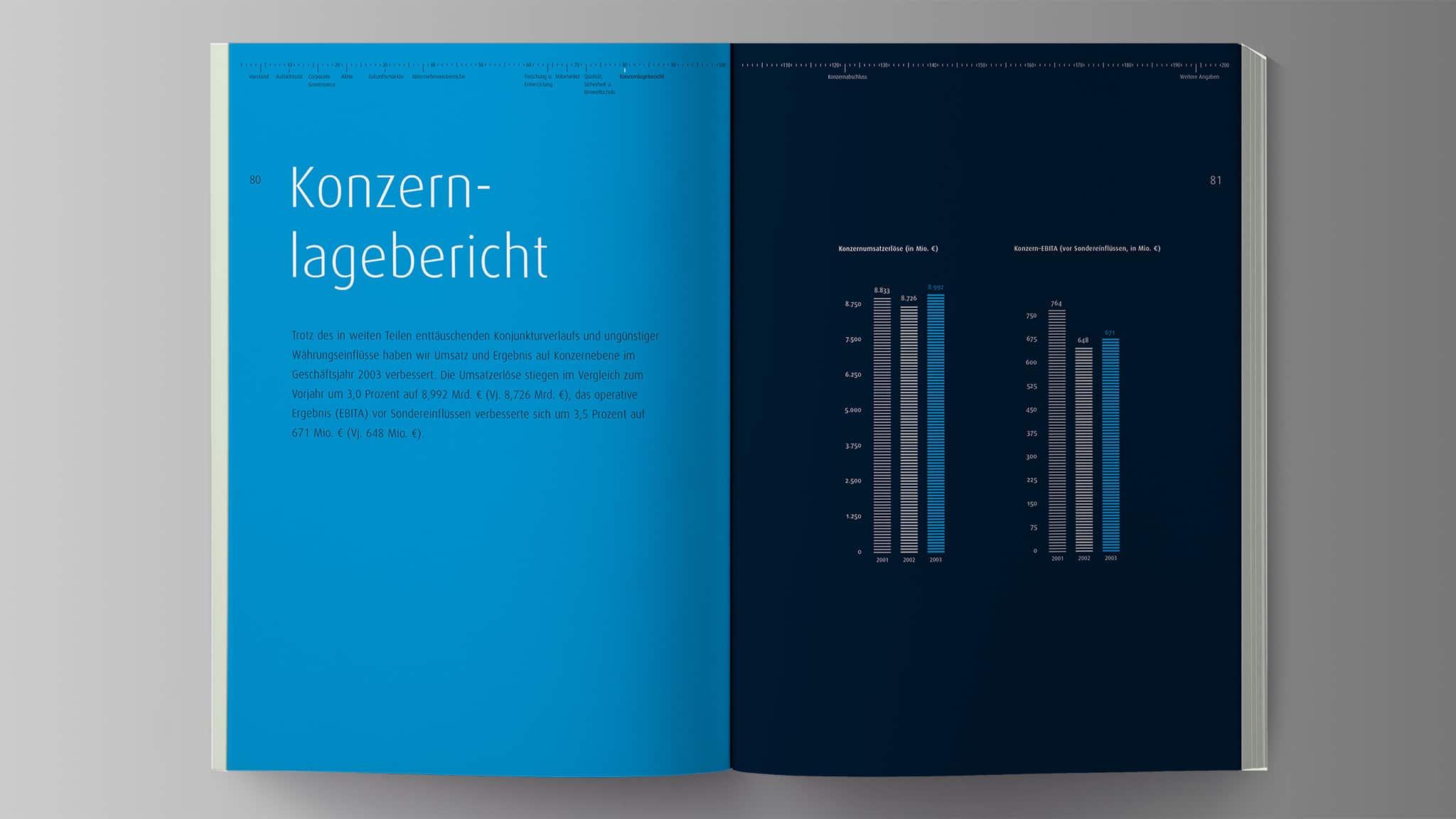 18_Linde-Geschaetsbericht-6a.